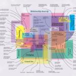 Map Of Non-Monogamy, von Frankin Veaux